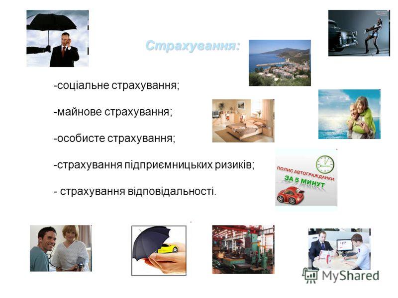 -соціальне страхування; -майнове страхування; -особисте страхування; -страхування підприємницьких ризиків; - страхування відповідальності. Страхування: