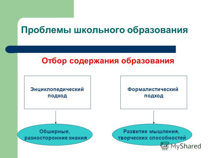Проблемы школьного образования Отбор содержания образования Энциклопедический подход Формалистический подход Обширные, разносторонние знания Развитие мышления, творческих способностей