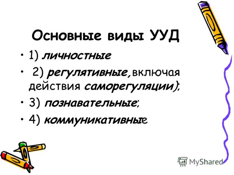 Основные виды УУД 1) личностные 2) регулятивные,включая действия саморегуляции); 3) познавательные; 4) коммуникативные
