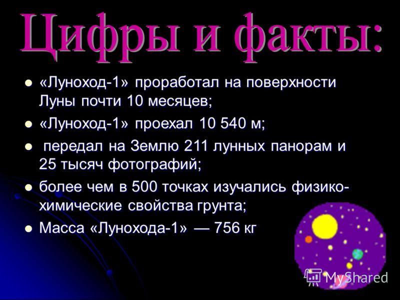 «Луноход-1» проработал на поверхности Луны почти 10 месяцев; «Луноход-1» проработал на поверхности Луны почти 10 месяцев; «Луноход-1» проехал 10 540 м; «Луноход-1» проехал 10 540 м; передал на Землю 211 лунных панорам и 25 тысяч фотографий; передал н
