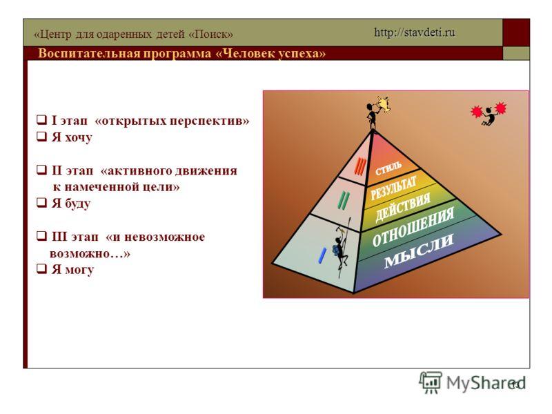 13 «Центр для одаренных детей «Поиск» I этап «открытых перспектив» Я хочу II этап «активного движения к намеченной цели» Я буду III этап «и невозможное возможно…» Я могу http://stavdeti.ru Воспитательная программа «Человек успеха»