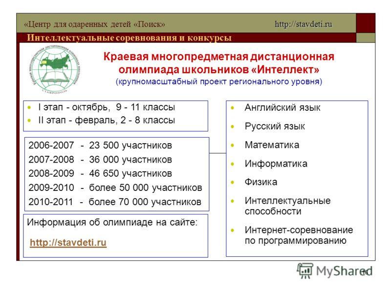 16 http://stavdeti.ru «Центр для одаренных детей «Поиск» http://stavdeti.ru Интеллектуальные соревнования и конкурсы Краевая многопредметная дистанционная олимпиада школьников «Интеллект» (крупномасштабный проект регионального уровня) I этап - октябр