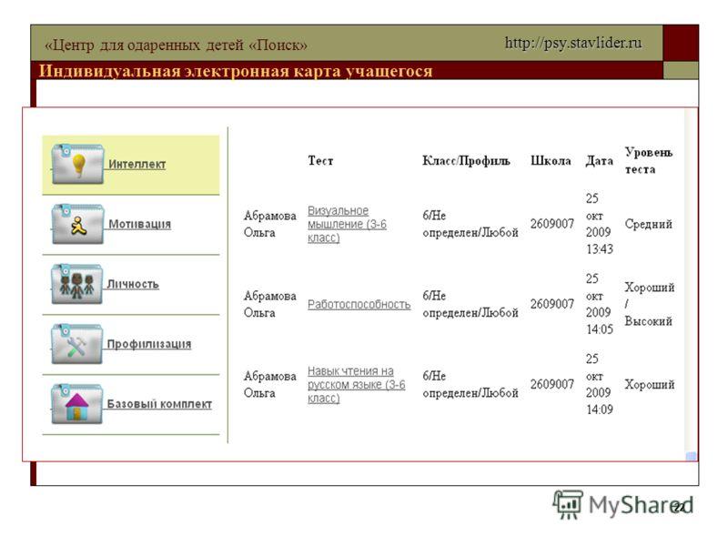 22 «Центр для одаренных детей «Поиск» Индивидуальная электронная карта учащегося http://psy.stavlider.ru
