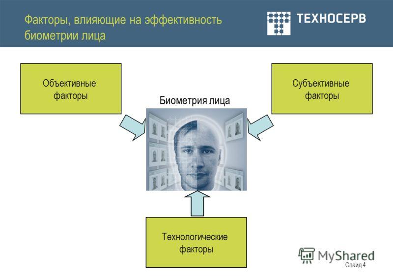 Слайд 4 Факторы, влияющие на эффективность биометрии лица Объективные факторы Субъективные факторы Технологические факторы Биометрия лица