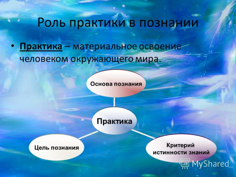 Роль практики в познании Практика – материальное освоение человеком окружающего мира. Практика Основа познания Критерий истинности знаний Цель познания