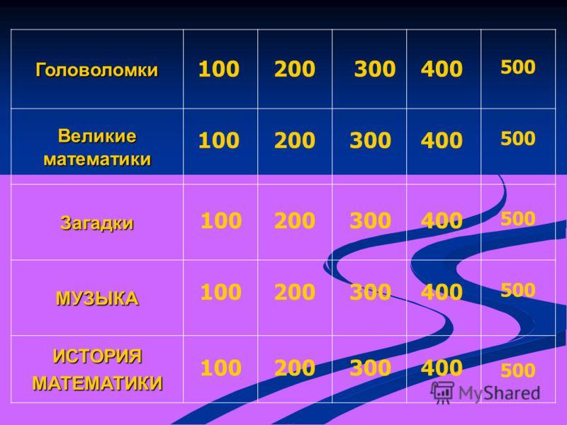 Головоломки Великие математики Загадки МУЗЫКА ИСТОРИЯМАТЕМАТИКИ 100 500 400300200 300 400 500 400300 500 400300 200 400300200