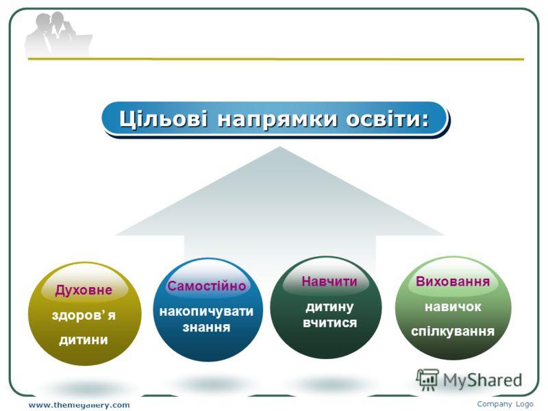 Company Logo www.themegallery.com Цільові напрямки освіти: Духовне здоров я дитини Самостійно накопичувати знання Навчити дитину вчитися Виховання навичок спілкування