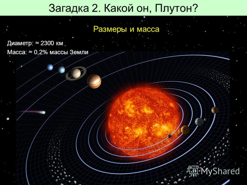 Загадка 2. Какой он, Плутон? Размеры и масса Диаметр: 2300 км Масса: 0,2% массы Земли