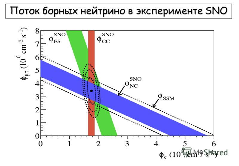 Поток борных нейтрино в эксперименте SNO