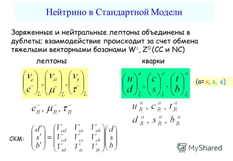 Нейтрино в Стандартной Модели Заряженные и нейтральные лептоны объединены в дублеты; взаимодействие происходит за счет обмена тяжелыми векторными бозонами W, Z 0 (CC и NC) лептоныкварки (а= к, з, с) CKM: