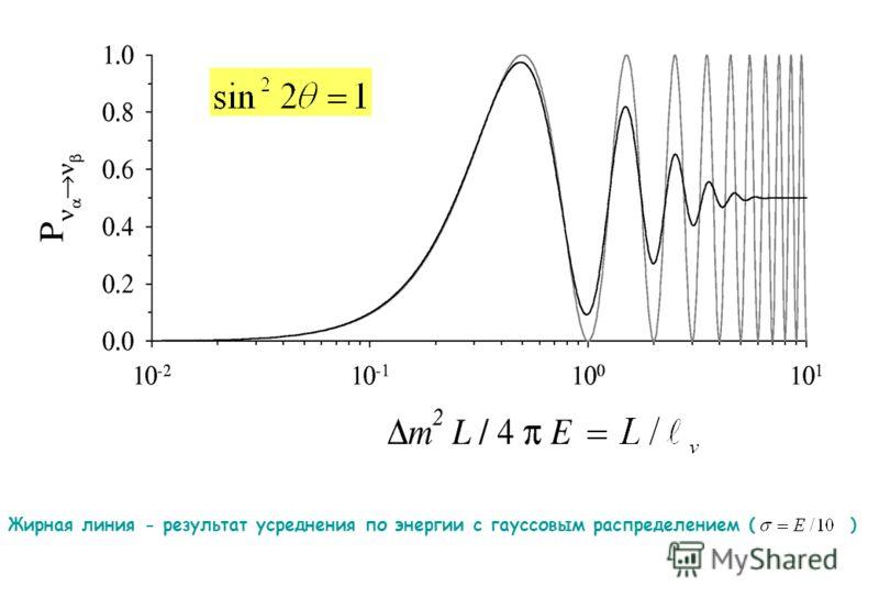 Жирная линия - результат усреднения по энергии с гауссовым распределением ( )