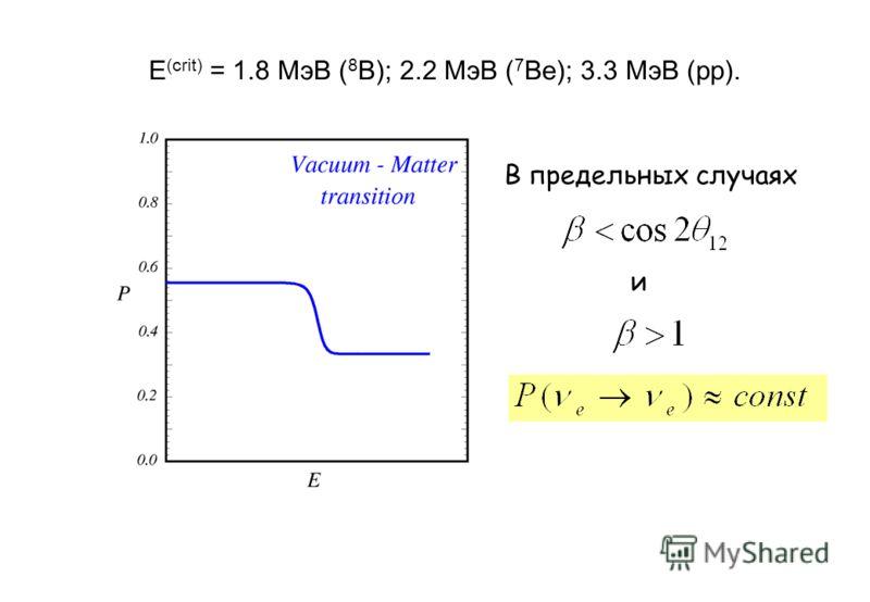 E (crit) = 1.8 МэВ ( 8 B); 2.2 МэВ ( 7 Be); 3.3 МэВ (pp). В предельных случаях и