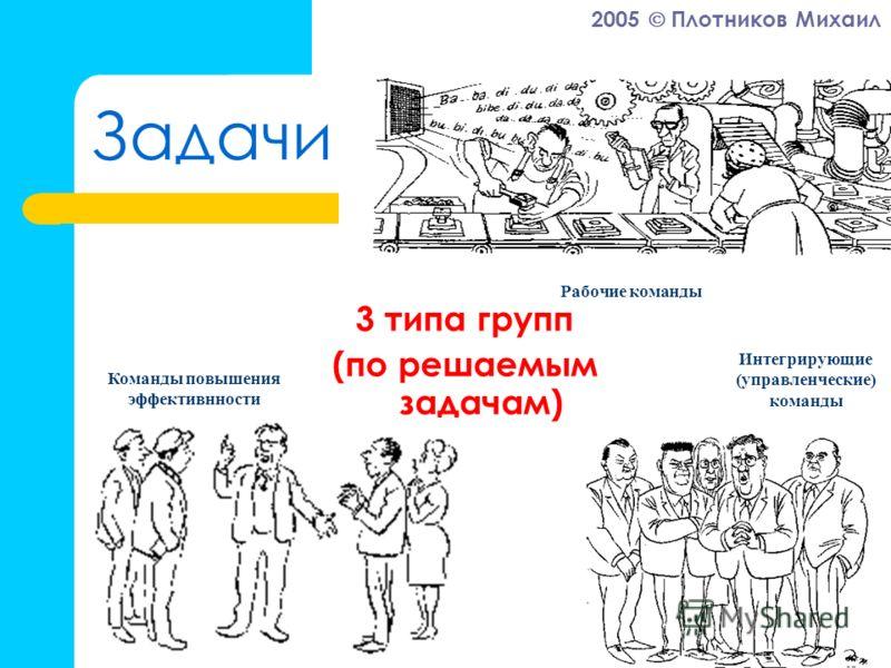 2005 Плотников Михаил Задачи Рабочие команды Команды повышения эффективнности Интегрирующие (управленческие) команды 3 типа групп (по решаемым задачам)
