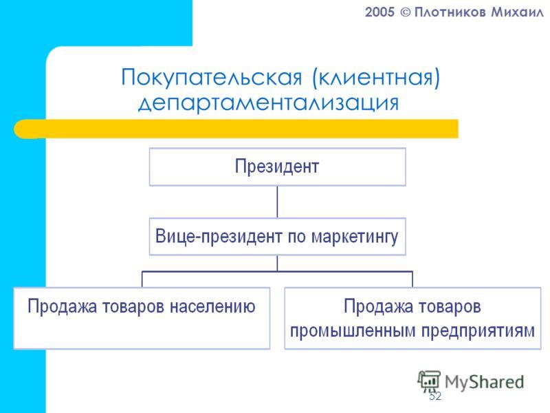 2005 Плотников Михаил 52 Покупательская (клиентная) департаментализация