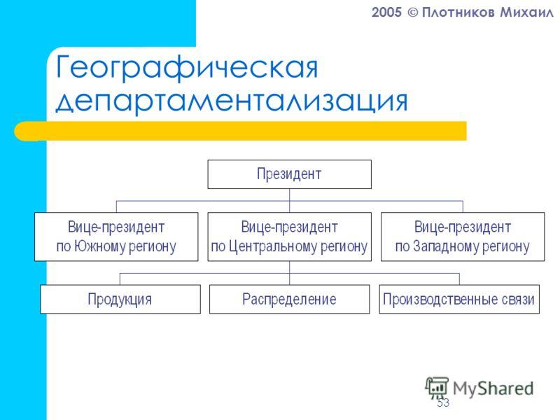 2005 Плотников Михаил 53 Географическая департаментализация