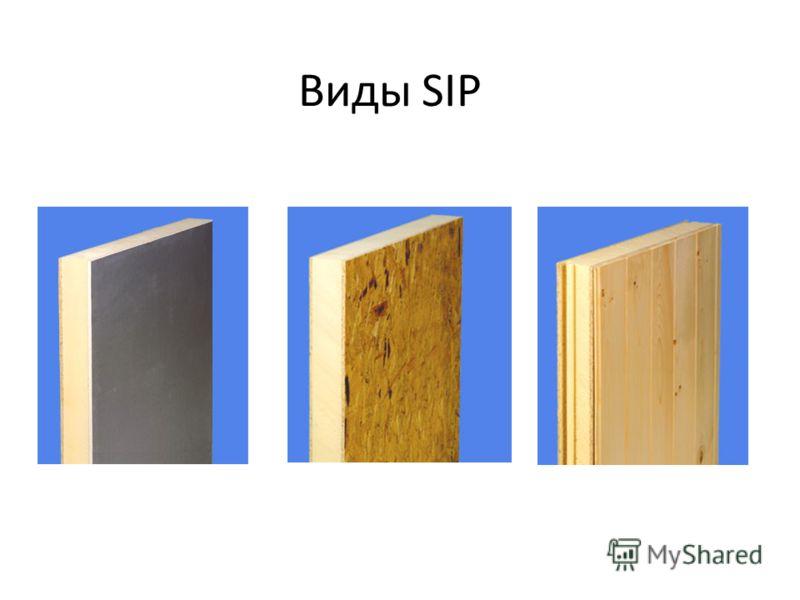 Виды SIP