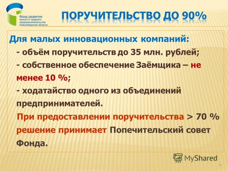 Для малых инновационных компаний: - объём поручительств до 35 млн. рублей; - собственное обеспечение Заёмщика – не менее 10 %; - ходатайство одного из объединений предпринимателей. При предоставлении поручительства > 70 % решение принимает Попечитель