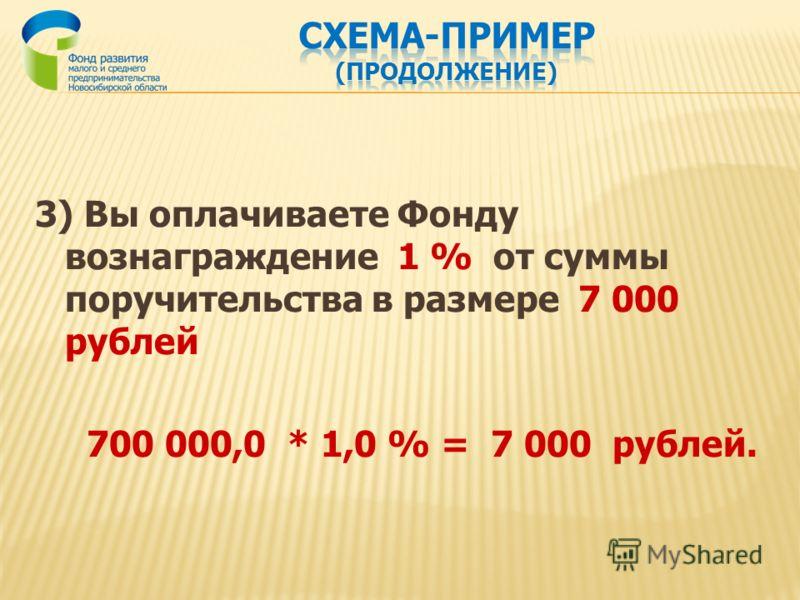 3) Вы оплачиваете Фонду вознаграждение 1 % от суммы поручительства в размере 7 000 рублей 700 000,0 * 1,0 % = 7 000 рублей.