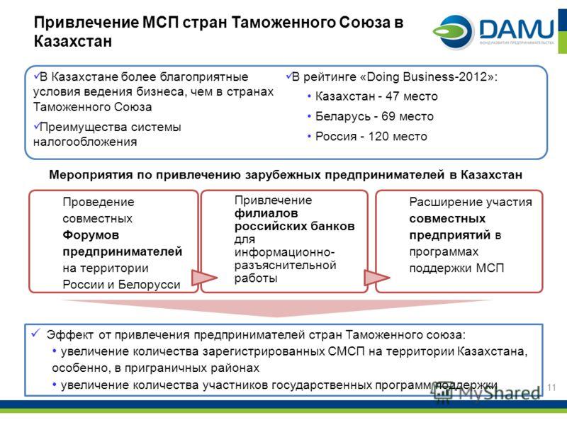 11 Привлечение МСП стран Таможенного Союза в Казахстан В Казахстане более благоприятные условия ведения бизнеса, чем в странах Таможенного Союза Преимущества системы налогообложения В рейтинге «Doing Business-2012»: Казахстан - 47 место Беларусь - 69