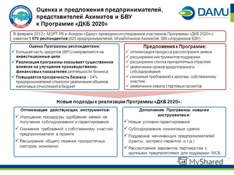 Оценка и предложения предпринимателей, представителей Акиматов и БВУ к Программе «ДКБ 2020» В феврале 2012 г. МЭРТ РК и Фондом «Даму» проведено исследование участников Программы «ДКБ 2020» с охватом 1 070 респондентов (625 предпринимателей, 59 работн