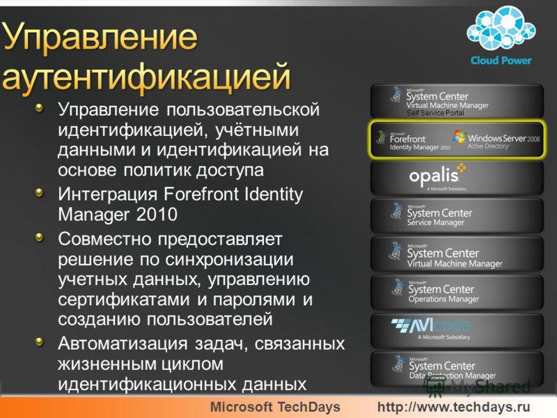 Microsoft TechDayshttp://www.techdays.ru Управление пользовательской идентификацией, учётными данными и идентификацией на основе политик доступа Интеграция Forefront Identity Manager 2010 Совместно предоставляет решение по синхронизации учетных данны