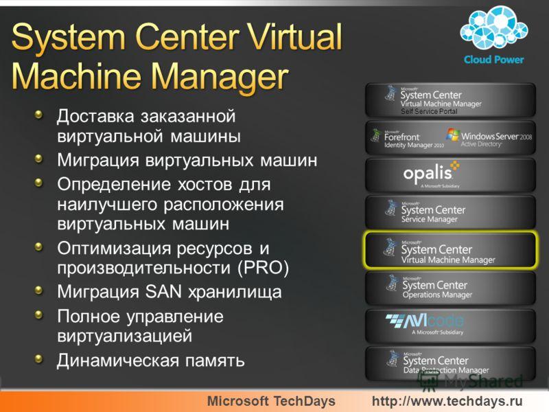 Доставка заказанной виртуальной машины Миграция виртуальных машин Определение хостов для наилучшего расположения виртуальных машин Оптимизация ресурсов и производительности (PRO) Миграция SAN хранилища Полное управление виртуализацией Динамическая па
