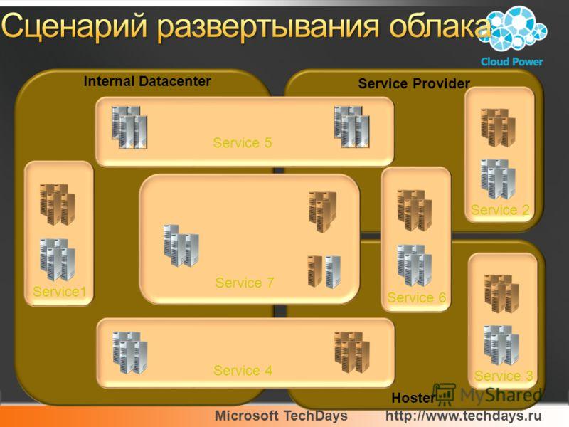 Microsoft TechDayshttp://www.techdays.ru Internal Datacenter Service Provider Hoster Service1 Service 5 Service 7 Service 4 Service 2 Service 3 Service 6