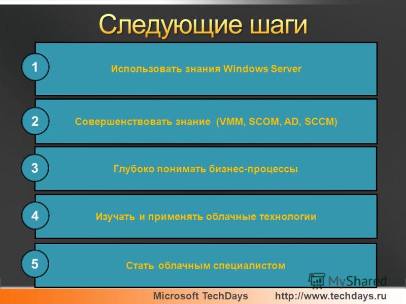 Microsoft TechDayshttp://www.techdays.ru Использовать знания Windows Server Изучать и применять облачные технологии Совершенствовать знание (VMM, SCOM, AD, SCCM) 1 2 4 Стать облачным специалистом 5 Глубоко понимать бизнес-процессы 3