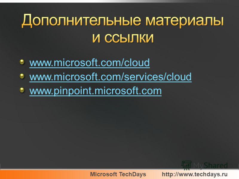 Microsoft TechDayshttp://www.techdays.ru www.microsoft.com/cloud www.microsoft.com/services/cloud www.pinpoint.microsoft.com