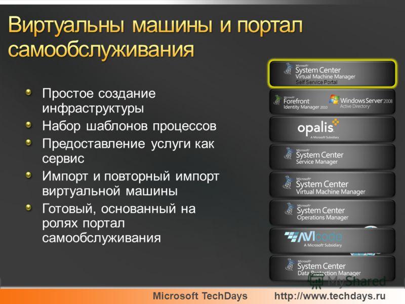 Microsoft TechDayshttp://www.techdays.ru Простое создание инфраструктуры Набор шаблонов процессов Предоставление услуги как сервис Импорт и повторный импорт виртуальной машины Готовый, основанный на ролях портал самообслуживания Self Service Portal