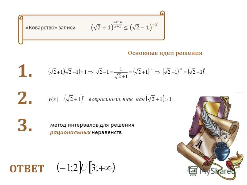 1. 2. 3. метод интервалов для решения рациональных неравенств Основные идеи решения ОТВЕТ