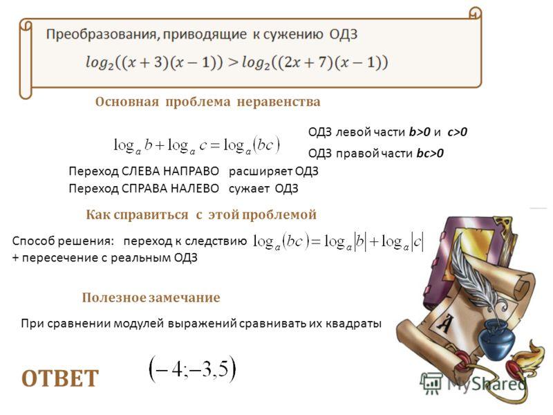 ОТВЕТ Основная проблема неравенства ОДЗ левой части b>0 и c>0 ОДЗ правой части bc>0 Переход СЛЕВА НАПРАВО расширяет ОДЗ Переход СПРАВА НАЛЕВО сужает ОДЗ Как справиться с этой проблемой Способ решения: переход к следствию + пересечение с реальным ОДЗ