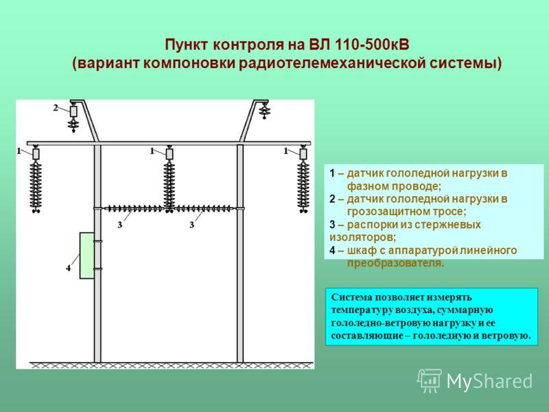 1 – датчик гололедной нагрузки в фазном проводе; 2 – датчик гололедной нагрузки в грозозащитном тросе; 3 – распорки из стержневых изоляторов; 4 – шкаф с аппаратурой линейного преобразователя. Система позволяет измерять температуру воздуха, суммарную