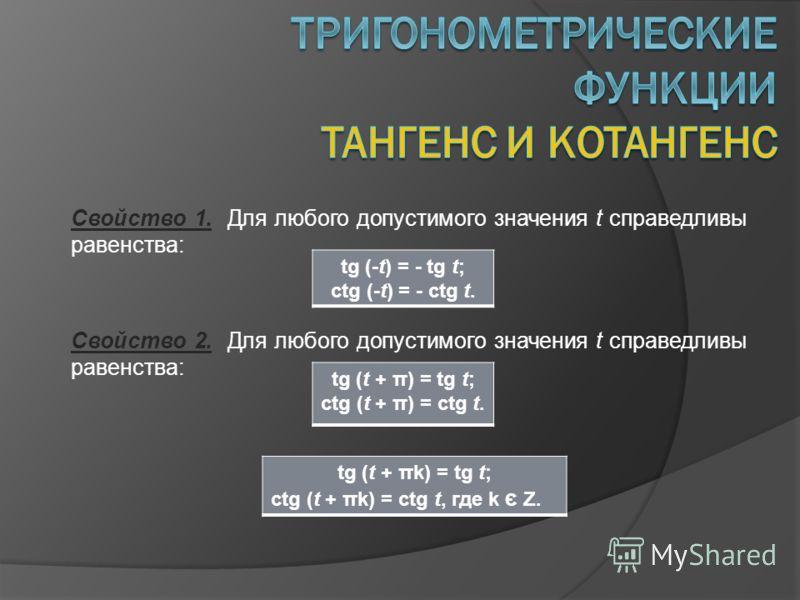 Свойство 1. Для любого допустимого значения t справедливы равенства: Свойство 2. Для любого допустимого значения t справедливы равенства: tg (-t) = - tg t; ctg (-t) = - ctg t. tg (t + π) = tg t; ctg (t + π) = ctg t. tg (t + πk) = tg t; ctg (t + πk) =