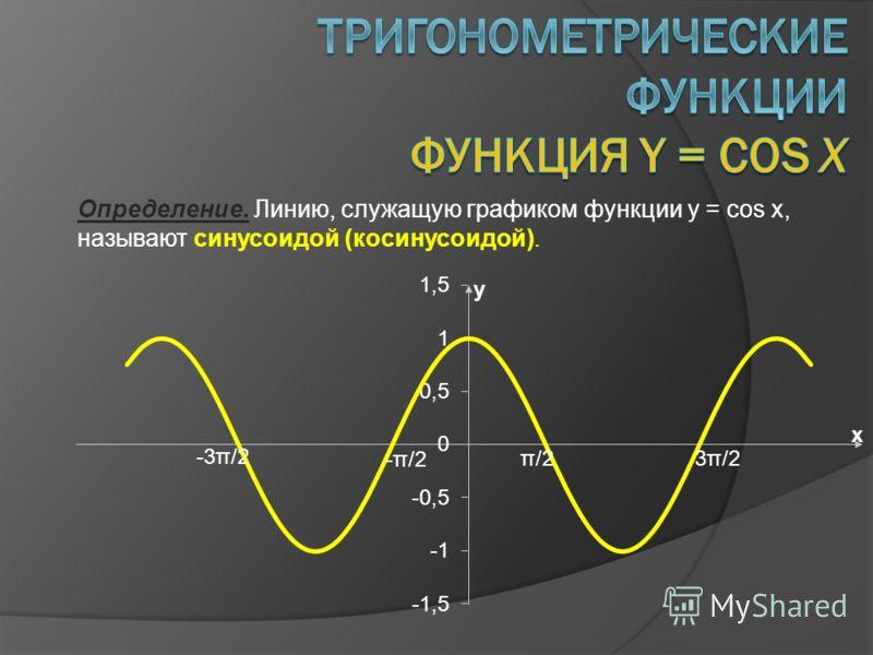 Определение. Линию, служащую графиком функции y = cos x, называют синусоидой (косинусоидой). -π/2 -3π/2 3π/2π/2