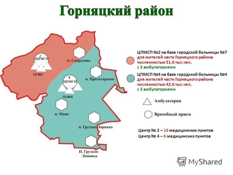 Центр 2 – 16 медицинских пунктов 2 4 ГБ 7 ГБ 4 Центр 4 – 6 медицинских пунктов 6 ЦПМСП 2 на базе городской больницы 7 для жителей части Горняцкого района численностью 51,6 тыс.чел. с 3 амбулаториями ЦПМСП 4 на базе городской больницы 4 для жителей ча
