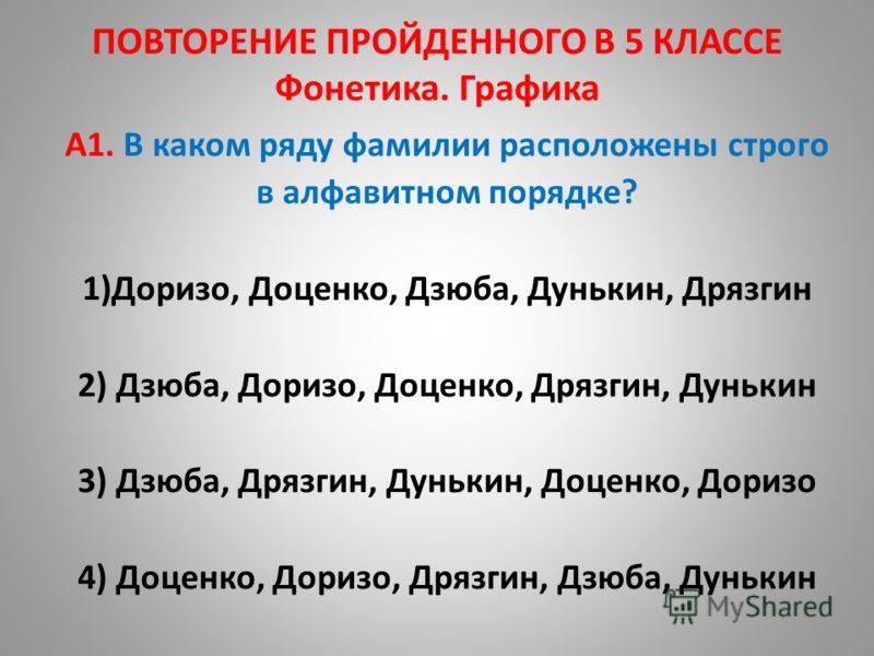 ПОВТОРЕНИЕ ПРОЙДЕННОГО В 5 КЛАССЕ Фонетика. Графика А1. В каком ряду фамилии расположены строго в алфавитном порядке? 1)Доризо, Доценко, Дзюба, Дунькин, Дрязгин 2) Дзюба, Доризо, Доценко, Дрязгин, Дунькин 3) Дзюба, Дрязгин, Дунькин, Доценко, Доризо 4