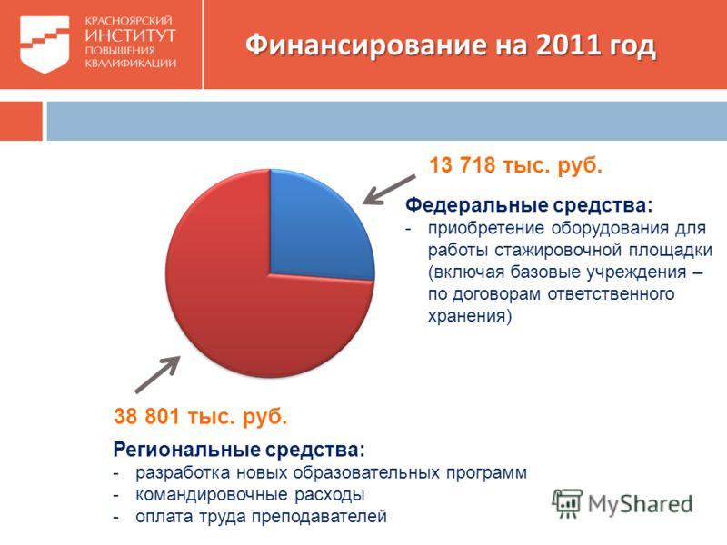 Финансирование на 2011 год Региональные средства: -разработка новых образовательных программ -командировочные расходы -оплата труда преподавателей 38 801 тыс. руб. Федеральные средства: -приобретение оборудования для работы стажировочной площадки (вк