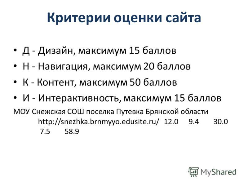 Критерии оценки сайта Д - Дизайн, максимум 15 баллов Н - Навигация, максимум 20 баллов К - Контент, максимум 50 баллов И - Интерактивность, максимум 15 баллов МОУ Снежская СОШ поселка Путевка Брянской области http://snezhka.brnmyyo.edusite.ru/ 12.0 9