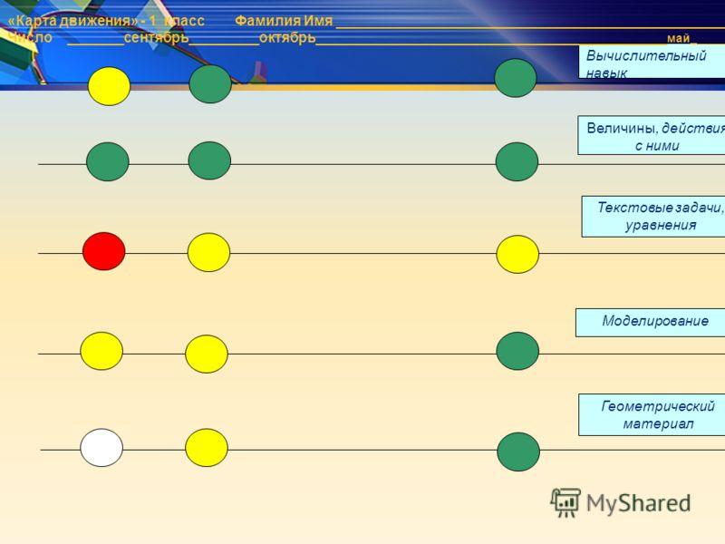 Вычислительный навык Величины, действия с ними Текстовые задачи, уравнения Моделирование Геометрический материал «Карта движения» - 1 класс Фамилия Имя _______________________________________________________________________________ Число _______сентя