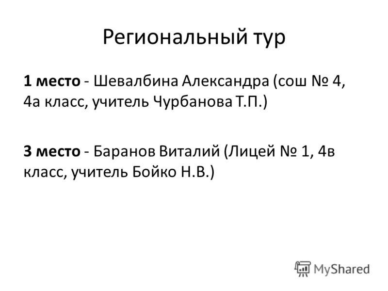 Региональный тур 1 место - Шевалбина Александра (сош 4, 4а класс, учитель Чурбанова Т.П.) 3 место - Баранов Виталий (Лицей 1, 4в класс, учитель Бойко Н.В.)