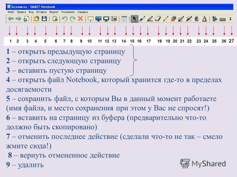 1 2 3 4 5 6 7 8 9 10 11 12 13 14 15 16 17 18 19 20 21 22 23 24 25 26 27 1 – открыть предыдущую страницу 2 – открыть следующую страницу 3 – вставить пустую страницу 4 – открыть файл Notebook, который хранится где-то в пределах досягаемости 5 – сохрани