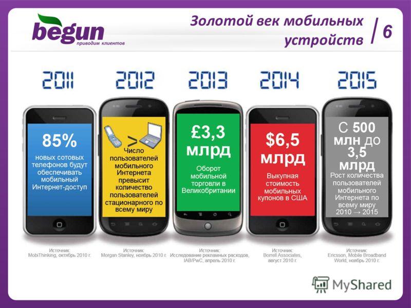 Золотой век мобильных устройств 6