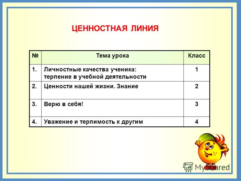 Тема урокаКласс 1.Учусь анализировать2 2.Учусь сравнивать2 3.Работа с текстом3 4.Наблюдение как метод познания4 ПОЗНАВАТЕЛЬНАЯ ЛИНИЯ