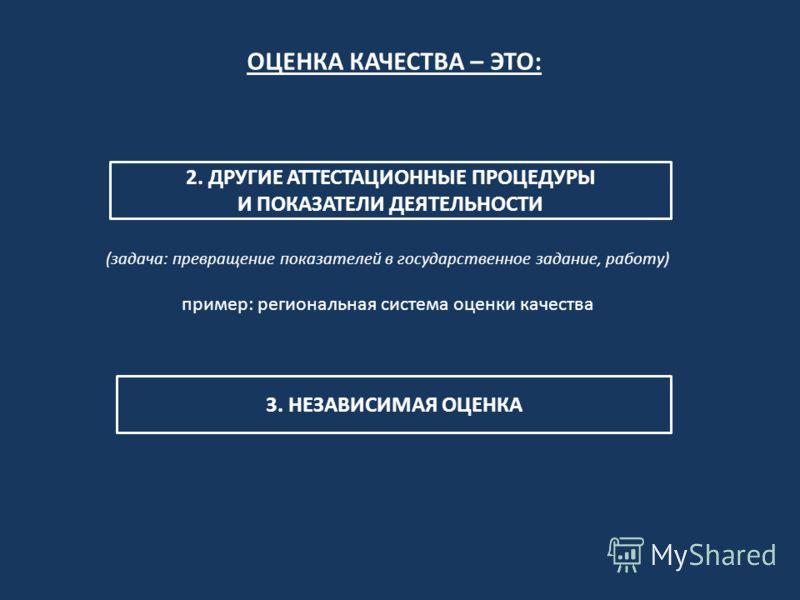 ОЦЕНКА КАЧЕСТВА – ЭТО: 2. ДРУГИЕ АТТЕСТАЦИОННЫЕ ПРОЦЕДУРЫ И ПОКАЗАТЕЛИ ДЕЯТЕЛЬНОСТИ (задача: превращение показателей в государственное задание, работу) пример: региональная система оценки качества 3. НЕЗАВИСИМАЯ ОЦЕНКА