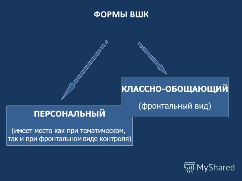 ПЕРСОНАЛЬНЫЙ (имеет место как при тематическом, так и при фронтальном виде контроля) КЛАССНО-ОБОЩАЮЩИЙ (фронтальный вид) ФОРМЫ ВШК