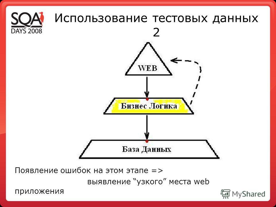 Использование тестовых данных 2 Появление ошибок на этом этапе => выявление узкого места web приложения