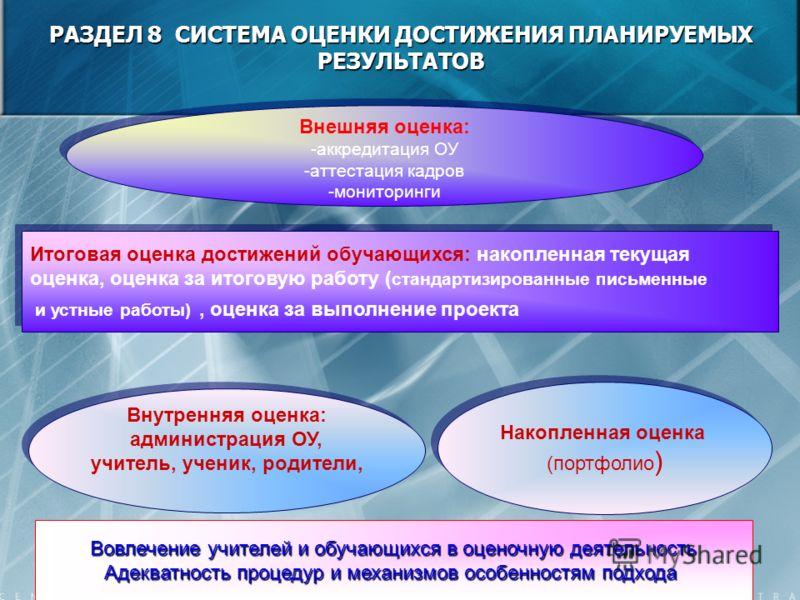 РАЗДЕЛ 8 СИСТЕМА ОЦЕНКИ ДОСТИЖЕНИЯ ПЛАНИРУЕМЫХ РЕЗУЛЬТАТОВ Внешняя оценка: -аккредитация ОУ -аттестация кадров -мониторинги Внешняя оценка: -аккредитация ОУ -аттестация кадров -мониторинги Итоговая оценка достижений обучающихся: накопленная текущая о