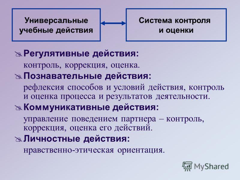 Универсальные учебные действия Система контроля и оценки Регулятивные действия: контроль, коррекция, оценка. Познавательные действия: рефлексия способов и условий действия, контроль и оценка процесса и результатов деятельности. Коммуникативные действ