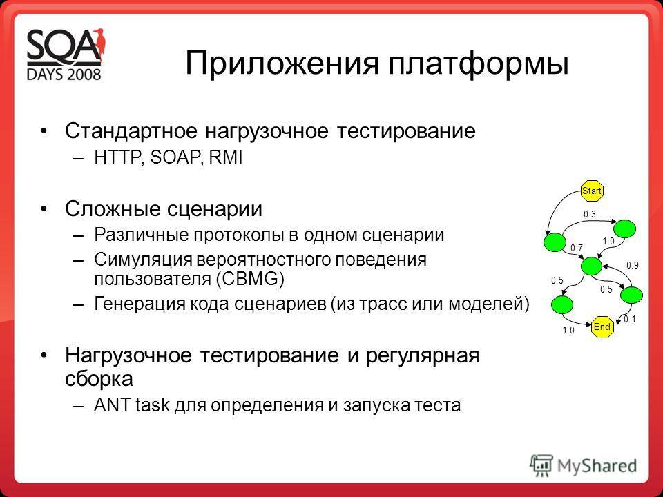 Приложения платформы Стандартное нагрузочное тестирование –HTTP, SOAP, RMI Сложные сценарии –Различные протоколы в одном сценарии –Симуляция вероятностного поведения пользователя (СBMG) –Генерация кода сценариев (из трасс или моделей) Нагрузочное тес